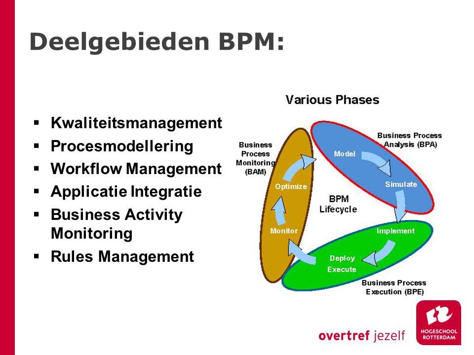 Deelgebieden BPM:  Kwaliteitsmanagement  Procesmodellering  Workflow Management  Applicatie Integratie  Business Activity Monitoring  Rules Mana