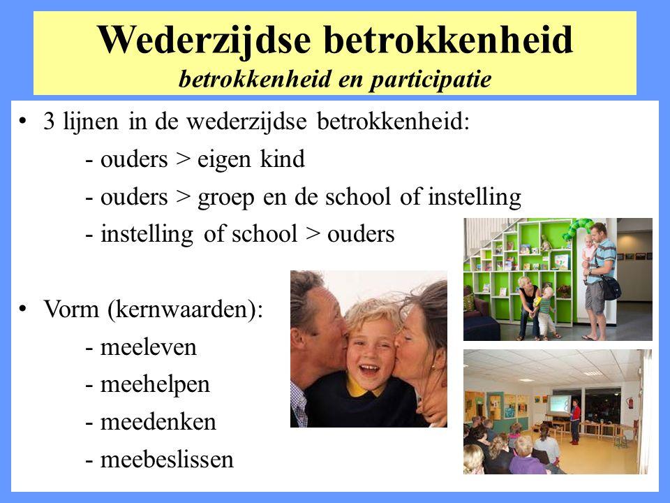 Wederzijdse betrokkenheid betrokkenheid en participatie 3 lijnen in de wederzijdse betrokkenheid: - ouders > eigen kind - ouders > groep en de school