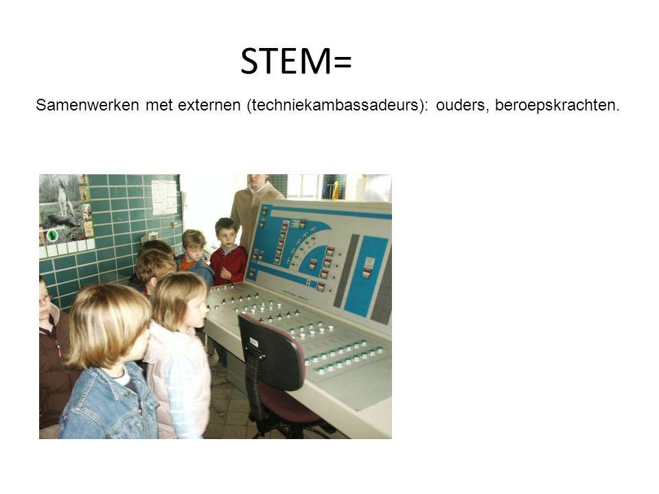 STEM= Samenwerken met externen (techniekambassadeurs): ouders, beroepskrachten.