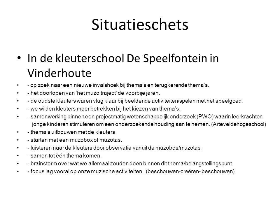 Situatieschets In de kleuterschool De Speelfontein in Vinderhoute - op zoek naar een nieuwe invalshoek bij thema's en terugkerende thema's. - het door