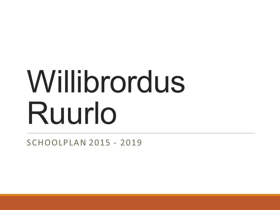 Willibrordus Ruurlo SCHOOLPLAN 2015 - 2019