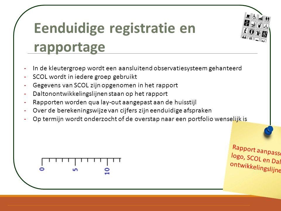 Eenduidige registratie en rapportage -In de kleutergroep wordt een aansluitend observatiesysteem gehanteerd -SCOL wordt in iedere groep gebruikt -Gegevens van SCOL zijn opgenomen in het rapport -Daltonontwikkelingslijnen staan op het rapport -Rapporten worden qua lay-out aangepast aan de huisstijl -Over de berekeningswijze van cijfers zijn eenduidige afspraken -Op termijn wordt onderzocht of de overstap naar een portfolio wenselijk is Rapport aanpassen; logo, SCOL en Dalton ontwikkelingslijnen