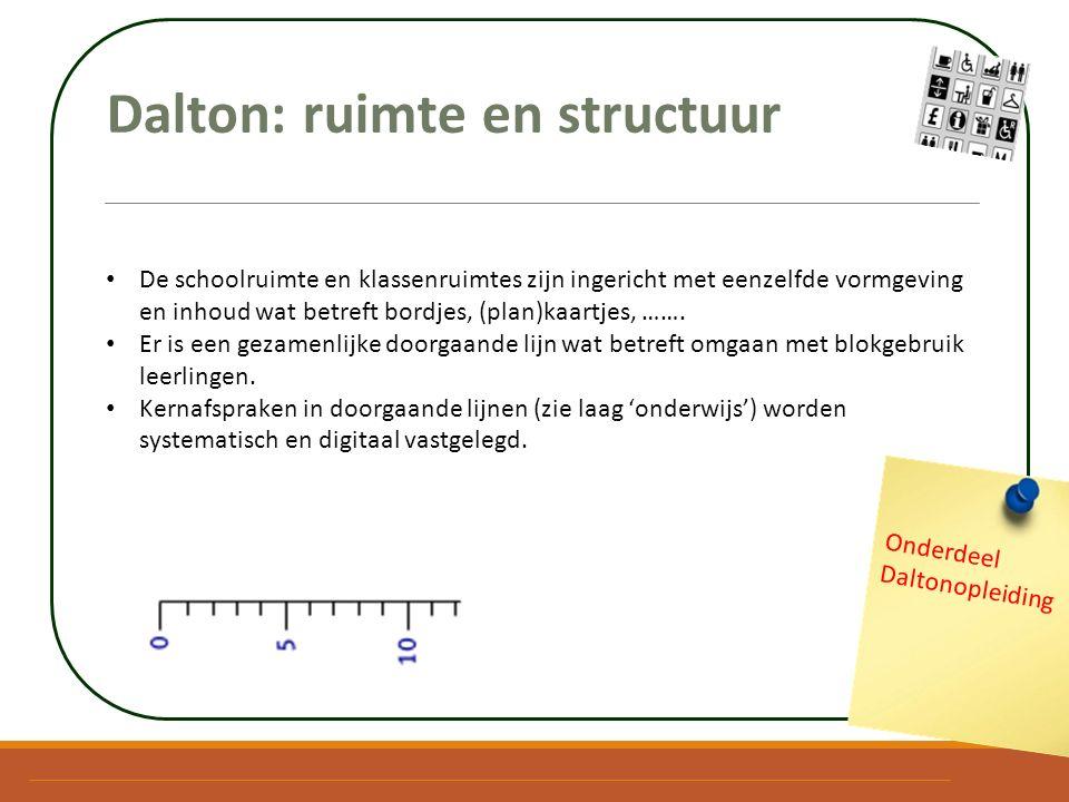 Dalton: ruimte en structuur De schoolruimte en klassenruimtes zijn ingericht met eenzelfde vormgeving en inhoud wat betreft bordjes, (plan)kaartjes, …….