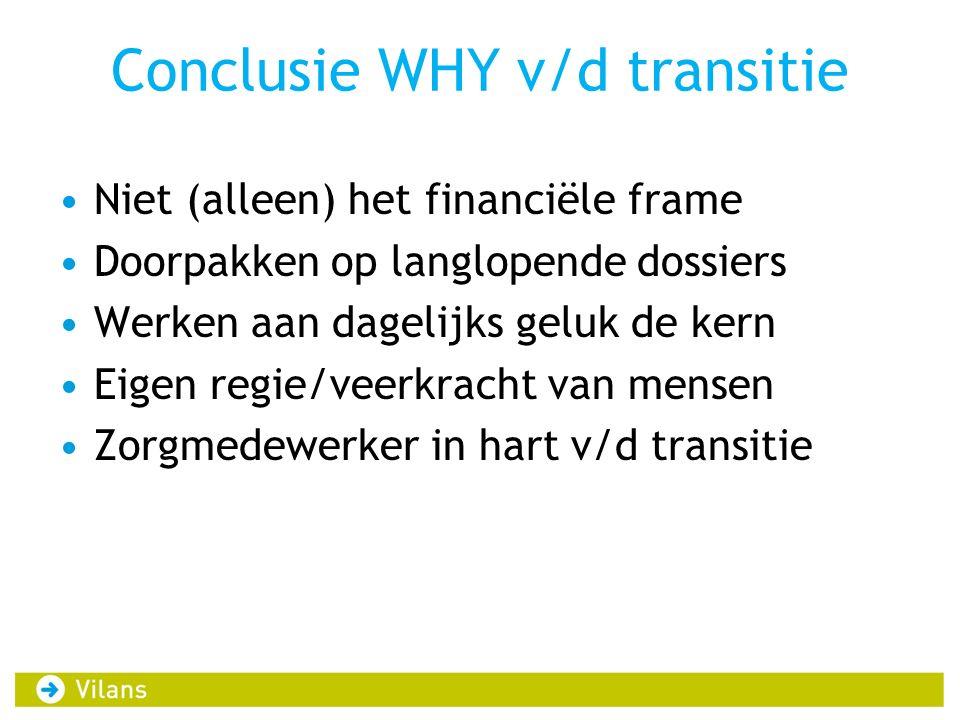 Conclusie WHY v/d transitie Niet (alleen) het financiële frame Doorpakken op langlopende dossiers Werken aan dagelijks geluk de kern Eigen regie/veerkracht van mensen Zorgmedewerker in hart v/d transitie