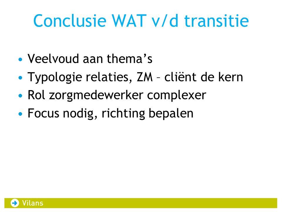 Conclusie WAT v/d transitie Veelvoud aan thema's Typologie relaties, ZM – cliënt de kern Rol zorgmedewerker complexer Focus nodig, richting bepalen