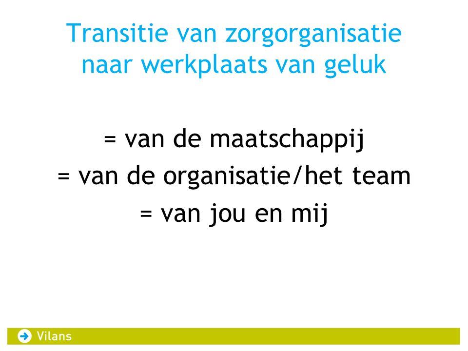 Transitie van zorgorganisatie naar werkplaats van geluk = van de maatschappij = van de organisatie/het team = van jou en mij