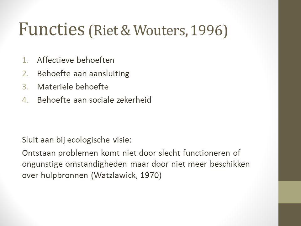 Functies (Riet & Wouters, 1996) 1.Affectieve behoeften 2.Behoefte aan aansluiting 3.Materiele behoefte 4.Behoefte aan sociale zekerheid Sluit aan bij