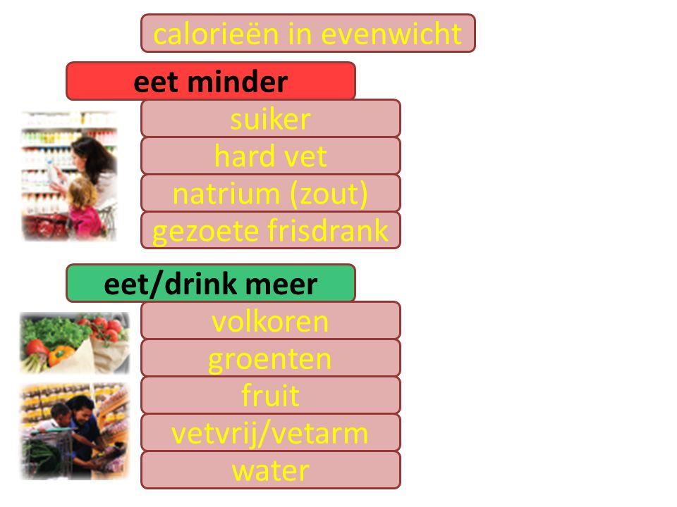 calorieën in evenwicht eet minder eet/drink meer volkoren groenten fruit vetvrij/vetarm suiker hard vet natrium (zout) gezoete frisdrank water