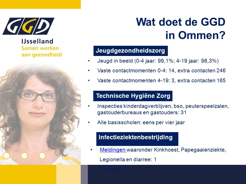Wat doet de GGD in Ommen.