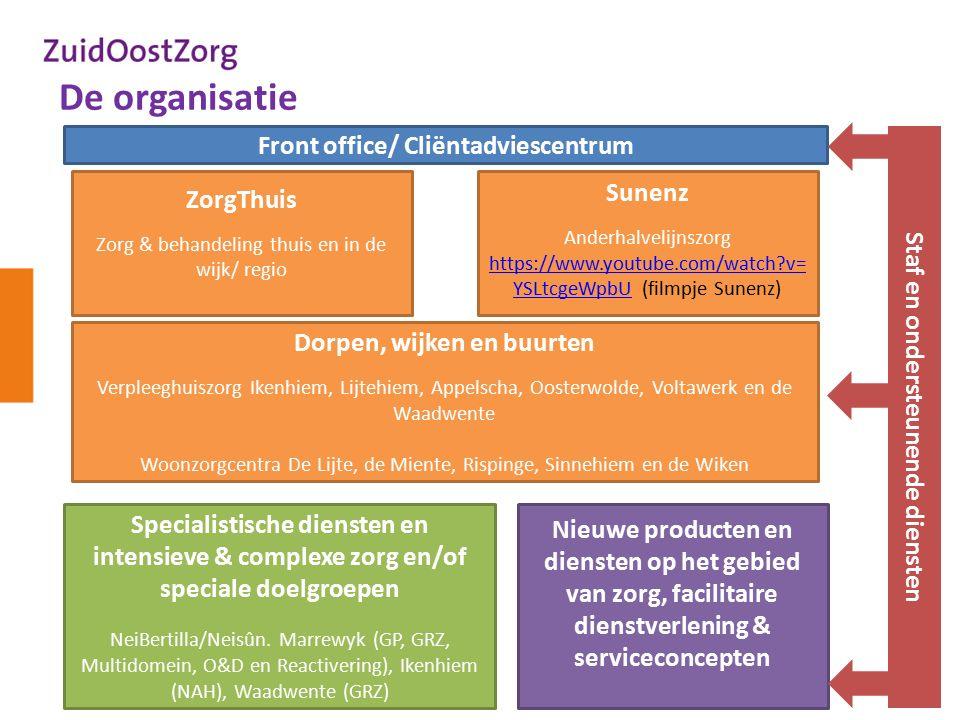 Front office/ Cliëntadviescentrum Dorpen, wijken en buurten Verpleeghuiszorg Ikenhiem, Lijtehiem, Appelscha, Oosterwolde, Voltawerk en de Waadwente Wo