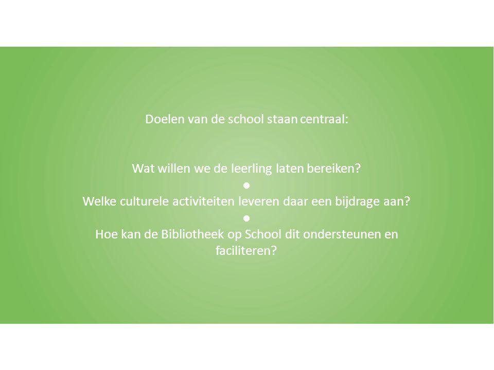 Doelen van de school staan centraal: Wat willen we de leerling laten bereiken? ● Welke culturele activiteiten leveren daar een bijdrage aan? ● Hoe kan