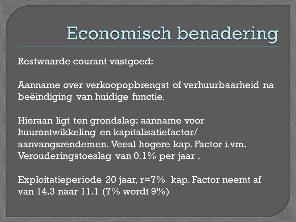 Restwaarde courant vastgoed: Aanname over verkoopopbrengst of verhuurbaarheid na beëindiging van huidige functie. Hieraan ligt ten grondslag: aanname