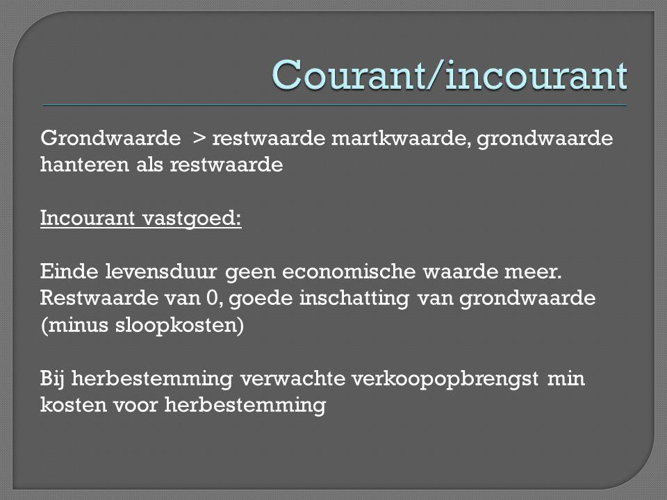 Grondwaarde > restwaarde martkwaarde, grondwaarde hanteren als restwaarde Incourant vastgoed: Einde levensduur geen economische waarde meer. Restwaard