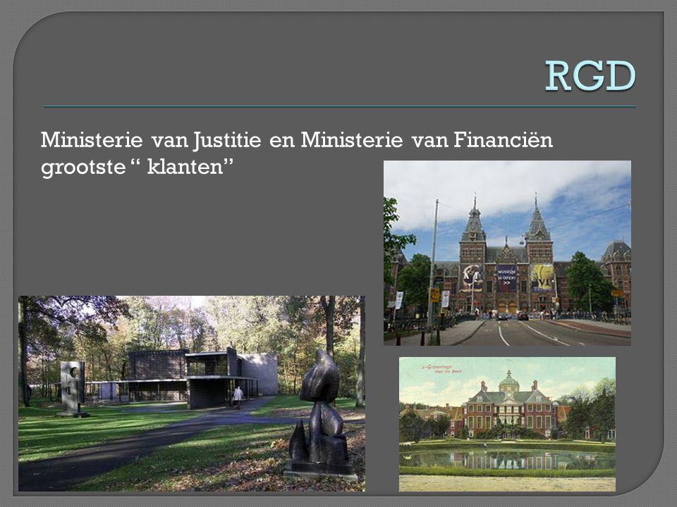"""Ministerie van Justitie en Ministerie van Financiën grootste """" klanten"""""""