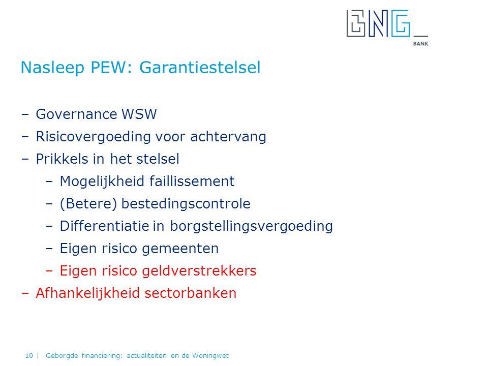 Nasleep PEW: Garantiestelsel Geborgde financiering: actualiteiten en de Woningwet10 | –Governance WSW –Risicovergoeding voor achtervang –Prikkels in h