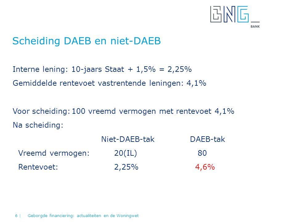 Scheiding DAEB en niet-DAEB Geborgde financiering: actualiteiten en de Woningwet6 | Interne lening: 10-jaars Staat + 1,5% = 2,25% Gemiddelde rentevoet vastrentende leningen: 4,1% Voor scheiding:100 vreemd vermogen met rentevoet 4,1% Na scheiding: Niet-DAEB-takDAEB-tak Vreemd vermogen: 20(IL) 80 Rentevoet: 2,25% 4,6%