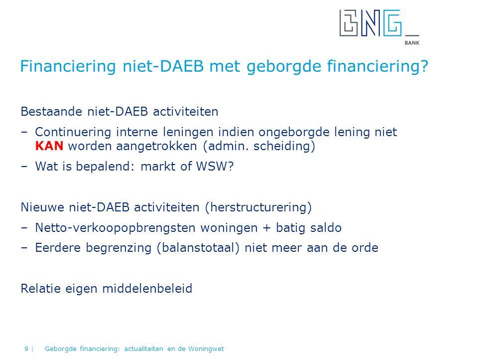 Financiering niet-DAEB met geborgde financiering? Geborgde financiering: actualiteiten en de Woningwet9 | Bestaande niet-DAEB activiteiten –Continueri