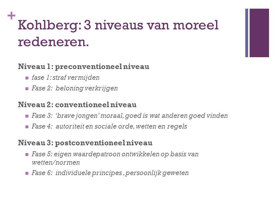 + Kohlberg: 3 niveaus van moreel redeneren. Niveau 1: preconventioneel niveau fase 1: straf vermijden Fase 2: beloning verkrijgen Niveau 2: convention