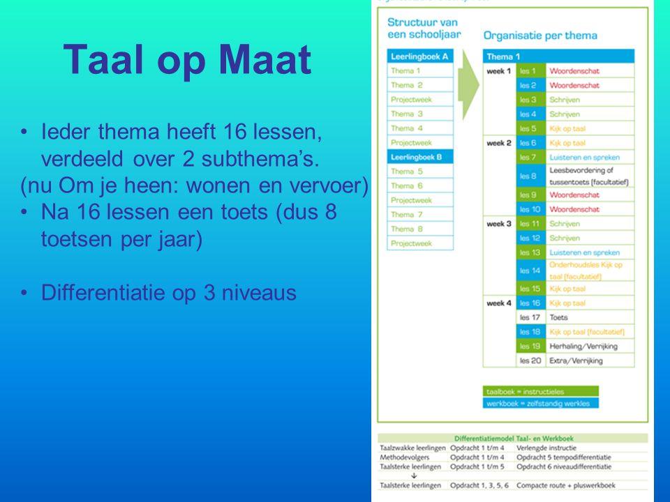 Taal op Maat Ieder thema heeft 16 lessen, verdeeld over 2 subthema's. (nu Om je heen: wonen en vervoer) Na 16 lessen een toets (dus 8 toetsen per jaar