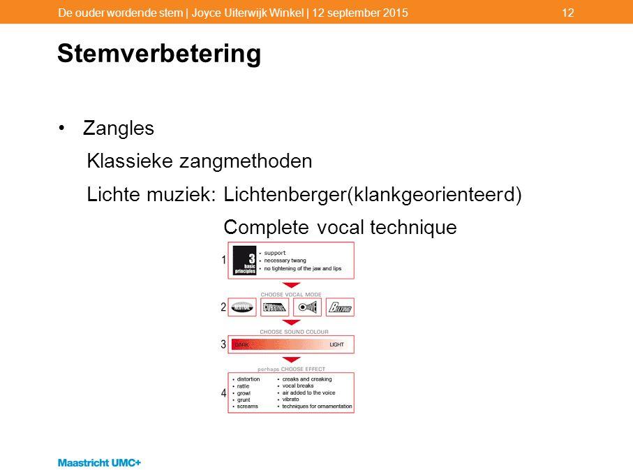 Stemverbetering Zangles Klassieke zangmethoden Lichte muziek: Lichtenberger(klankgeorienteerd) Complete vocal technique De ouder wordende stem | Joyce