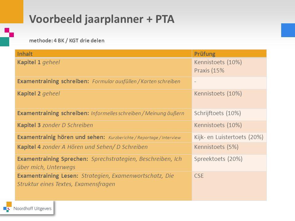 Voorbeeld jaarplanner + PTA methode: 4 BK / KGT drie delen InhaltPrüfung Kapitel 1 geheel Kennistoets (10%) Praxis (15% Examentraining schreiben: Form