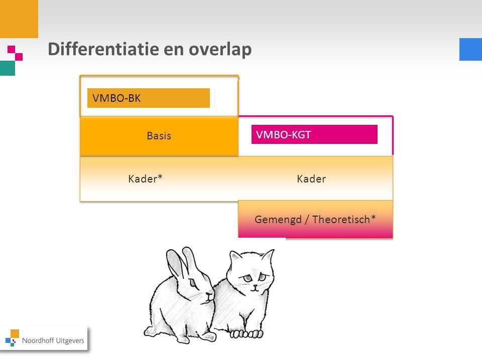 Differentiatie en overlap Kader*Kader Gemengd / Theoretisch* Basis VMBO-BK VMBO-KGT