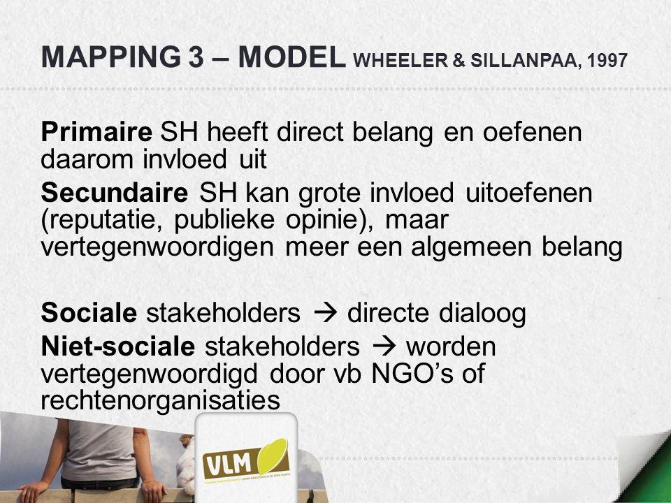 MAPPING 3 – MODEL WHEELER & SILLANPAA, 1997 Primaire SH heeft direct belang en oefenen daarom invloed uit Secundaire SH kan grote invloed uitoefenen (