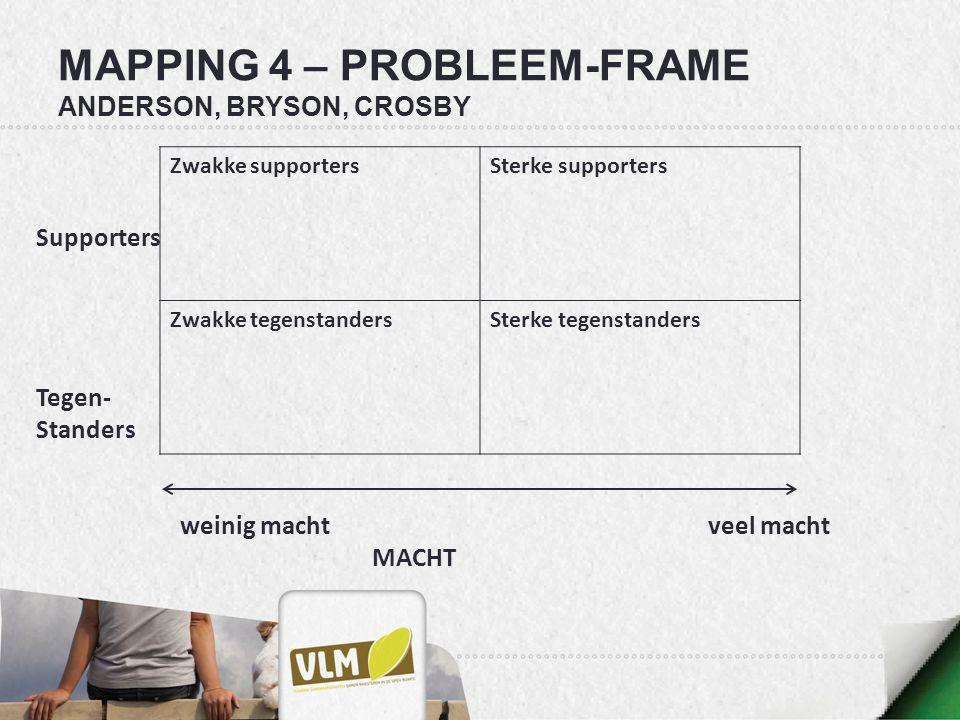 MAPPING 4 – PROBLEEM-FRAME ANDERSON, BRYSON, CROSBY Zwakke supportersSterke supporters Zwakke tegenstandersSterke tegenstanders Supporters Tegen- Stan