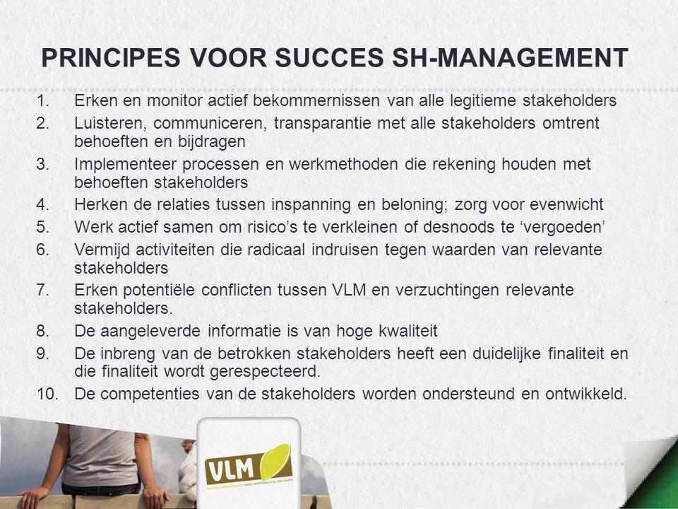 PRINCIPES VOOR SUCCES SH-MANAGEMENT 1.Erken en monitor actief bekommernissen van alle legitieme stakeholders 2.Luisteren, communiceren, transparantie