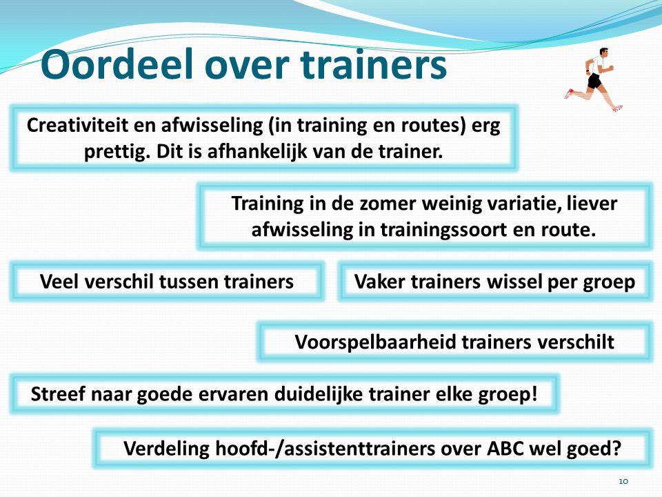 Veel verschil tussen trainers Voorspelbaarheid trainers verschilt Creativiteit en afwisseling (in training en routes) erg prettig.