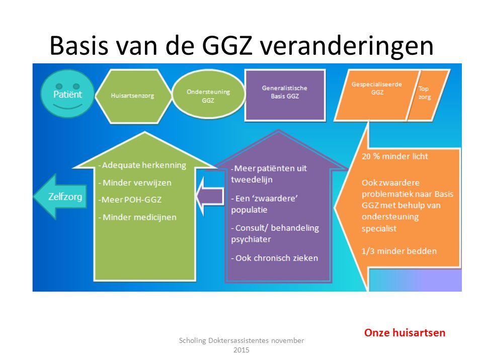 Basis van de GGZ veranderingen Onze huisartsen Scholing Doktersassistentes november 2015