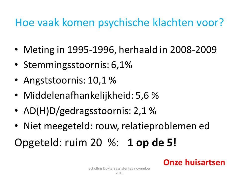 Hoe vaak komen psychische klachten voor? Meting in 1995-1996, herhaald in 2008-2009 Stemmingsstoornis: 6,1% Angststoornis: 10,1 % Middelenafhankelijkh