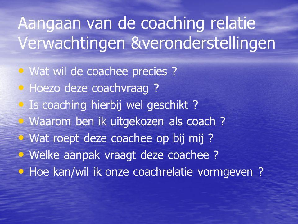 Aangaan van de coaching relatie Verwachtingen &veronderstellingen Wat wil de coachee precies .