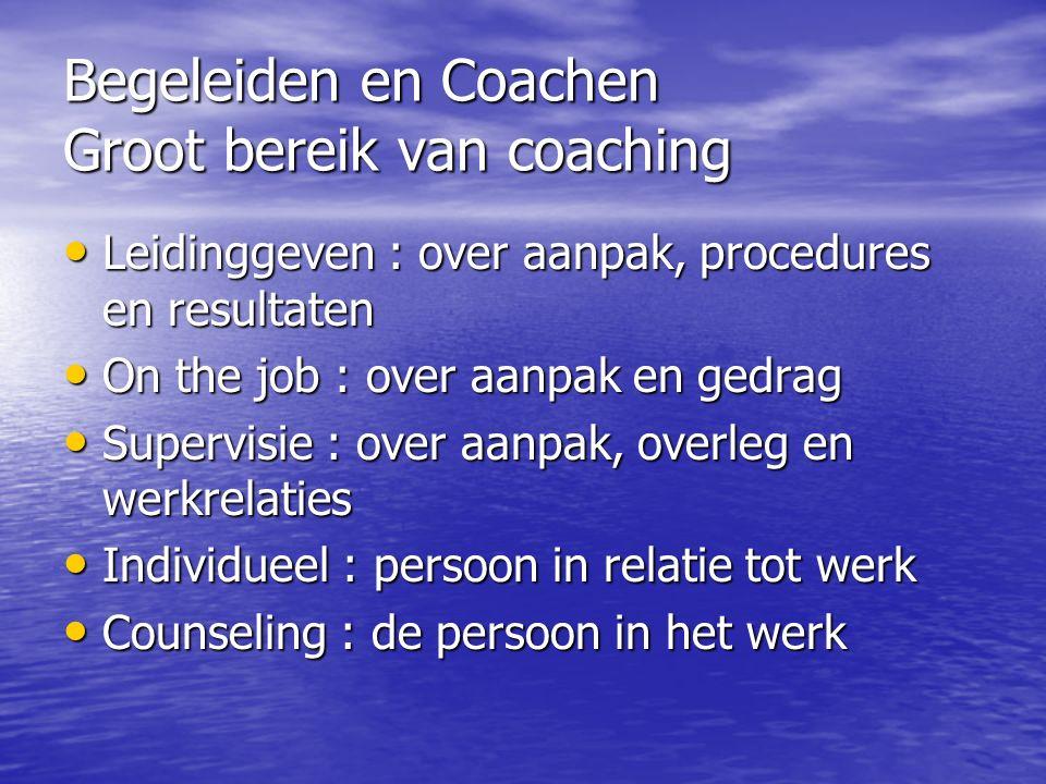 Fasen bij coaching Intake en contractering Klikmoment, samen doorgaan of niet .