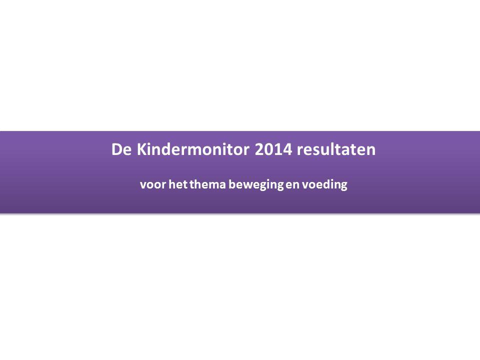 Gezondheid inwoners Kennemerland De Kindermonitor 2014 resultaten voor het thema beweging en voeding De Kindermonitor 2014 resultaten voor het thema beweging en voeding