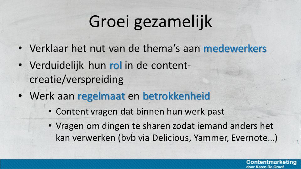 Groei gezamelijk medewerkers Verklaar het nut van de thema's aan medewerkers rol Verduidelijk hun rol in de content- creatie/verspreiding regelmaatbet