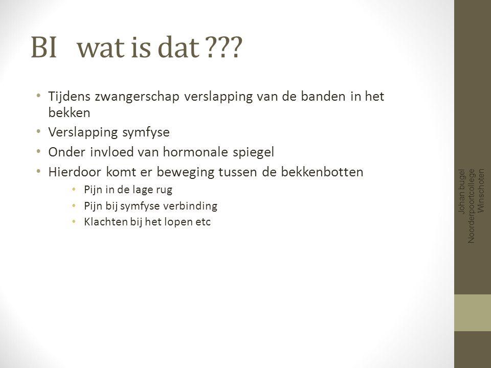 Oorzaak BI Extreme verslapping door vervroegde hormonale werking Verrekking van de banden door lichamelijke inspanning Johan bugel Noorderpoortcollege Winschoten