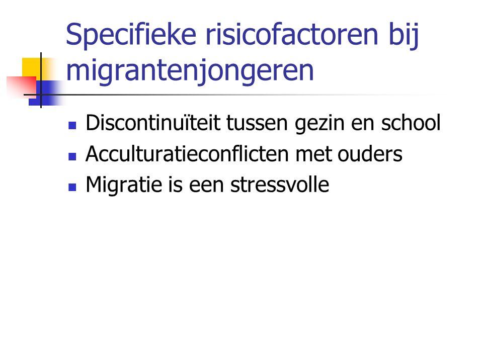 Specifieke risicofactoren bij migrantenjongeren Discontinuïteit tussen gezin en school Acculturatieconflicten met ouders Migratie is een stressvolle