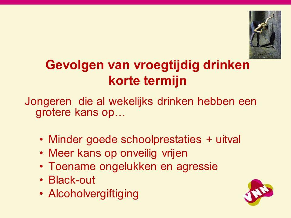 Gevolgen van vroegtijdig drinken korte termijn Jongeren die al wekelijks drinken hebben een grotere kans op… Minder goede schoolprestaties + uitval Meer kans op onveilig vrijen Toename ongelukken en agressie Black-out Alcoholvergiftiging