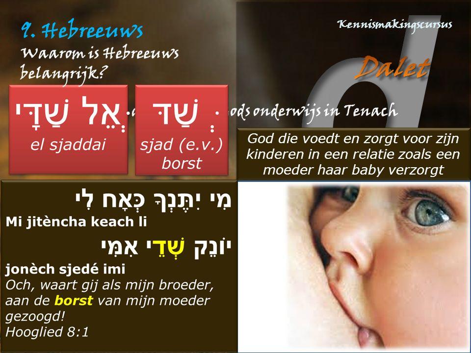 God die voedt en zorgt voor zijn kinderen in een relatie zoals een moeder haar baby verzorgt