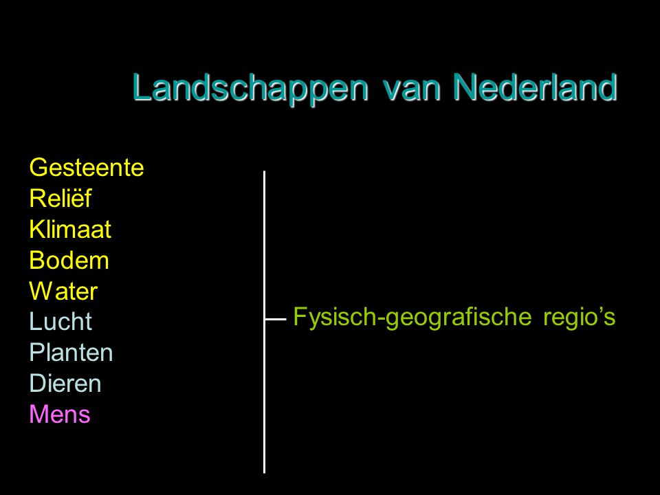 Naar Wetenschappelijke Atlas van Nederland Gesteente Reliëf Klimaat Bodem Water