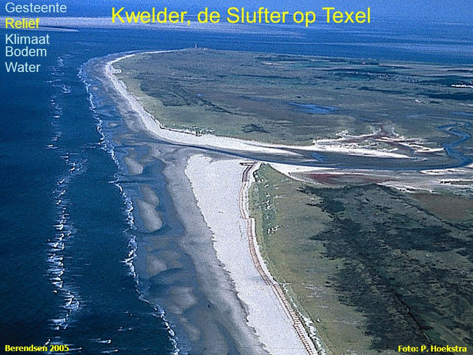 Foto: P. Hoekstra Berendsen 2005 Gesteente Reliëf Klimaat Bodem Water Kwelder, de Slufter op Texel