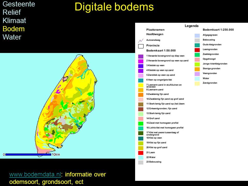 Digitale bodems www.bodemdata.nlwww.bodemdata.nl: informatie over odemsoort, grondsoort, ect Gesteente Reliëf Klimaat Bodem Water