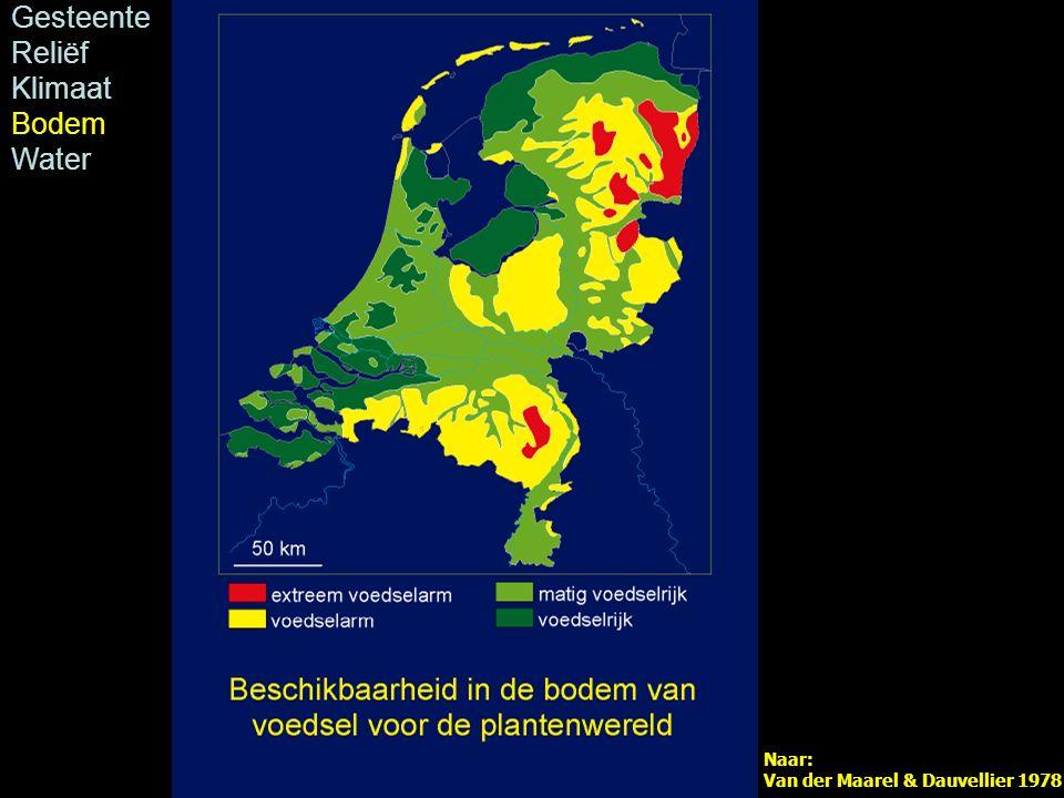 Naar: Van der Maarel & Dauvellier 1978 Gesteente Reliëf Klimaat Bodem Water