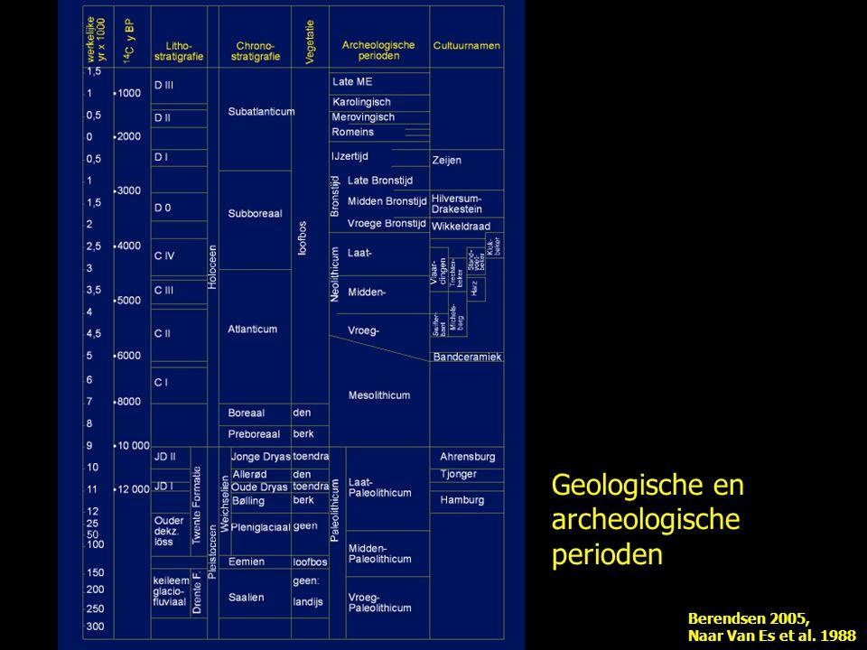 Geologische en archeologische perioden Berendsen 2005, Naar Van Es et al. 1988