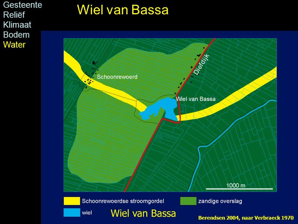 Berendsen 2004, naar Verbraeck 1970 Wiel van Bassa Gesteente Reliëf Klimaat Bodem Water Wiel van Bassa