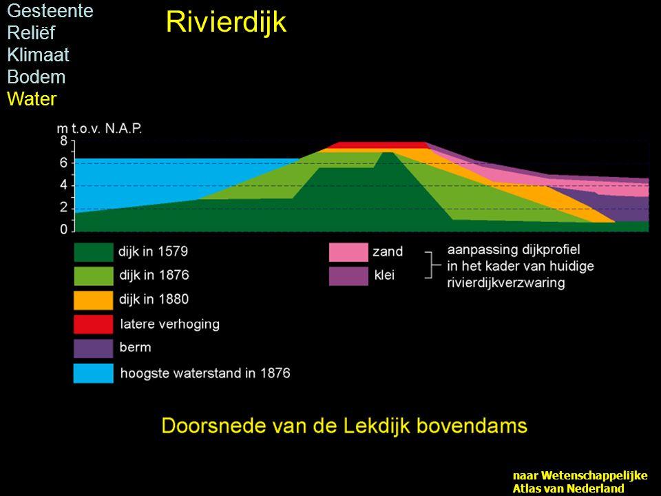 naar Wetenschappelijke Atlas van Nederland Gesteente Reliëf Klimaat Bodem Water Rivierdijk