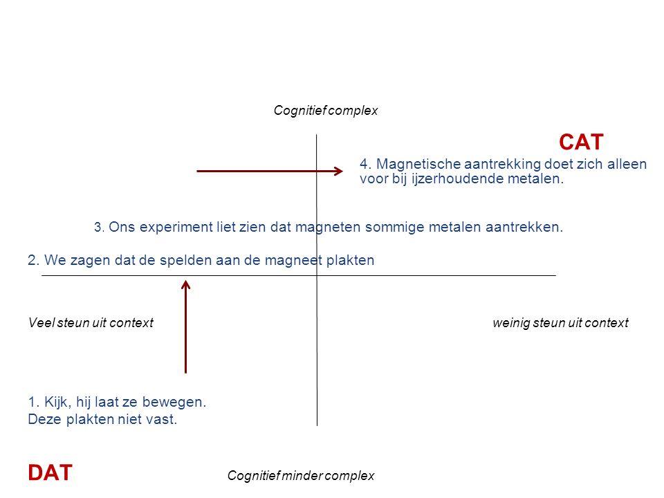 CAT 4. Magnetische aantrekking doet zich alleen voor bij ijzerhoudende metalen. 3. Ons experiment liet zien dat magneten sommige metalen aantrekken. 2