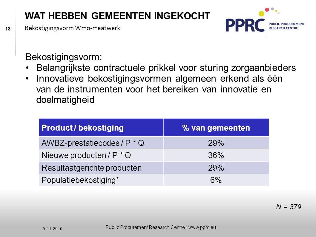13 5-11-2015 WAT HEBBEN GEMEENTEN INGEKOCHT Bekostigingsvorm Wmo-maatwerk Public Procurement Research Centre - www.pprc.eu Bekostigingsvorm: Belangrij