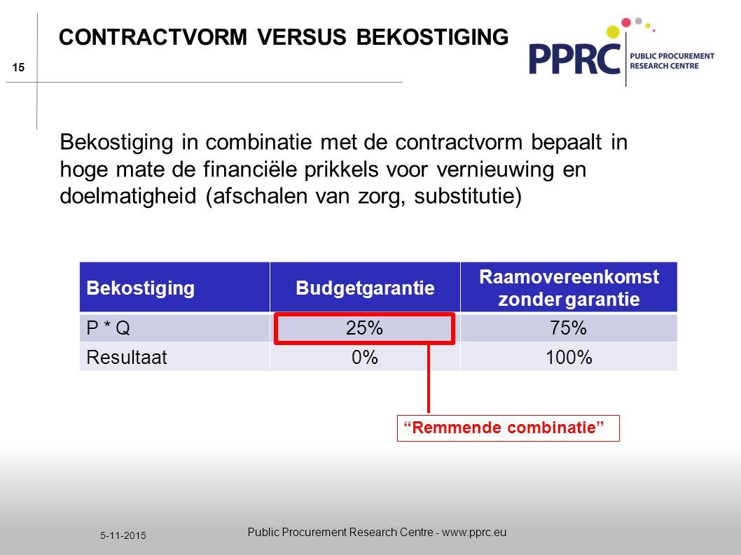 15 5-11-2015 CONTRACTVORM VERSUS BEKOSTIGING Bekostiging in combinatie met de contractvorm bepaalt in hoge mate de financiële prikkels voor vernieuwin